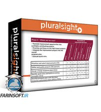 دانلود PluralSight Planning and Executing GEIT Implementation