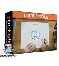 دانلود PluralSight Play by Play: Demystifying Agile for Salesforce