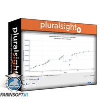 دانلود PluralSight Visualizing Network Traffic with Wireshark