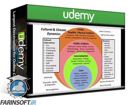 دانلود Udemy EIQ-2 Smart Business – Emotional Intelligence for Excellence