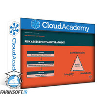 دانلود Cloud Academy Types of Cyber Attacks and How to Prevent Them