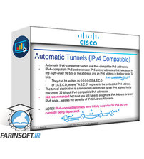 دانلود Cisco Learning Library Introduction to IPv6 Bootcamp (IPv6)