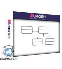 دانلود Code with Mosh The Ultimate Design Patterns 2 Parts