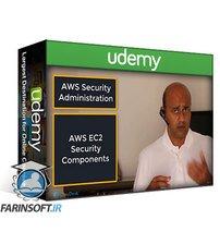 دانلود Udemy Azure DevOps and AWS DevOps Masterclass 2 Course Bundle