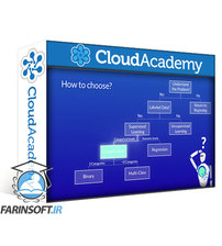 دانلود Cloud Academy Common Machine Learning Models & How to Train Them