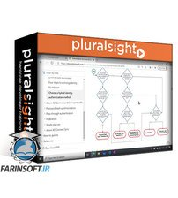 دانلود PluralSight Microsoft Azure Solutions Architect: Design Authentication