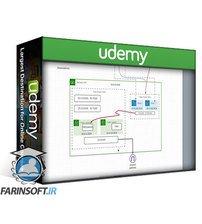 دانلود Udemy Protect AWS with Fortigate Fortinet Firewalls