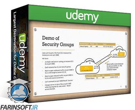 دانلود Udemy AWS Security Groups and Network ACLs