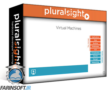 دانلود PluralSight Microsoft Azure Solutions Architect: Design a Compute Solution