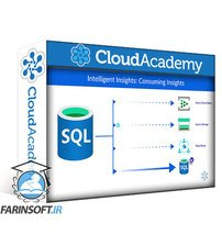 دانلود Cloud Academy Azure SQL and SQL Server Database Monitoring