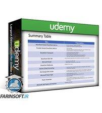 دانلود Udemy SharePoint Online Customization and Development Toolset
