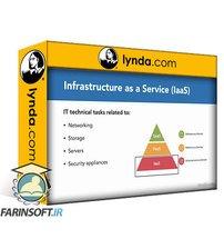 دانلود lynda CCSK Cert Prep: 1 Cloud Architecture