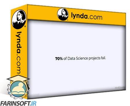 دانلود lynda Data Visualizations with Plotly