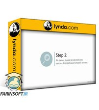 دانلود lynda Handling Outsourcing Issues