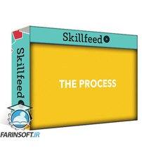 دانلود Skillshare Developing Concepts for Editorial Illustration Using InDesign