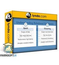 دانلود lynda Exam Tips: Microsoft Azure Data Fundamentals (DP-900)