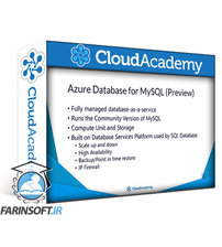 دانلود Cloud Academy Introduction to Azure Storage Solutions