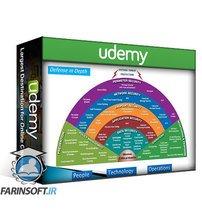 دانلود Udemy Security Awareness Training – Information Security