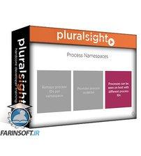 دانلود PluralSight Cisco DEVOPS 300-910: Packaging and Delivering Applications
