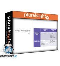 دانلود PluralSight Managing and Assessing Evidence-based Opportunities
