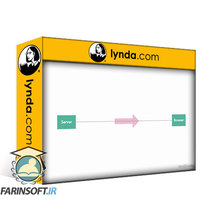 دانلود lynda Developing for Web Performance