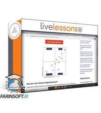 دانلود LiveLessons CompTIA Security+ SY0-601