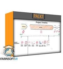 دانلود PacktPub The Simplest Guide to Project Management and PMI-PMP Certification Exam