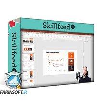 دانلود Skillshare Design, Animate and Present a PowerPoint Presentation Template for Clients