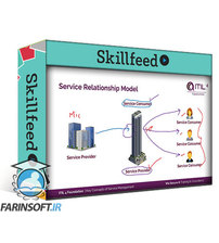 دانلود Skillshare IT Service Management Tutorial