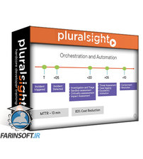 دانلود PluralSight Security Orchestration, Automation and Response (SOAR): The Big Picture