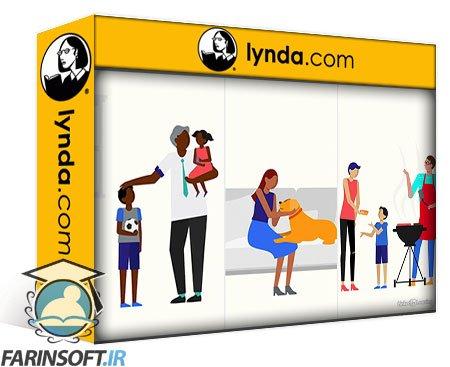 دانلود lynda Managing Your Sales Process