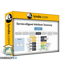 دانلود lynda Using SABSA to Architect Cloud Security