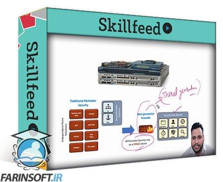 دانلود Skillshare Your CCNA Start Module 1. Networking Fundamentals  Practical Course with Live Lab Designs