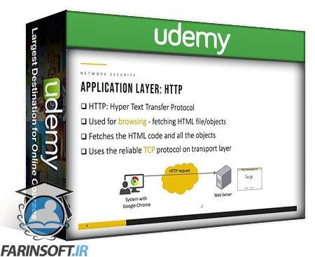 دانلود Udemy Computer Networking Made Easy