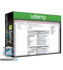 دانلود Udemy Devops Tools and AWS for Java Microservice Developers