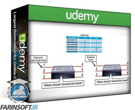 دانلود Udemy Implementing and Operating Cisco Enterprise Network Core Technologies