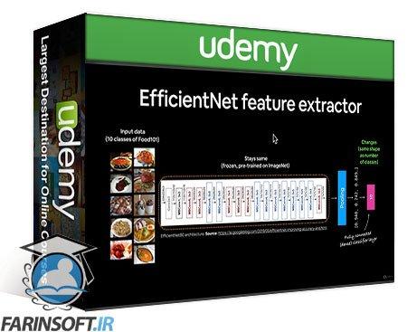 دانلود Udemy TensorFlow Developer Certificate in 2021: Zero to Mastery