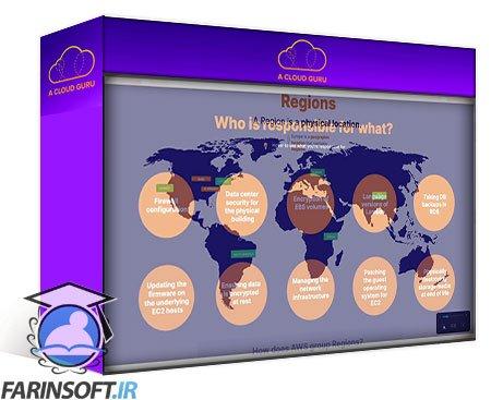 دانلود A Cloud Guru AWS Certified Cloud Practitioner 2021