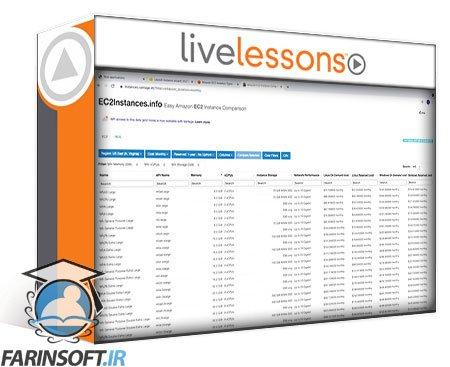 دانلود LiveLessons AWS Certified SysOps Administrator – Associate (SOA-C02)