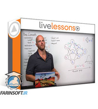 دانلود LiveLessons Deep Learning with TensorFlow, Keras, and PyTorch