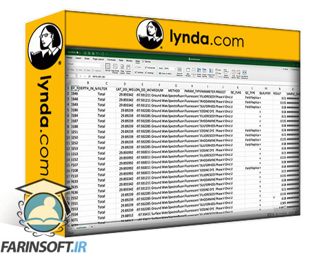 دانلود lynda Data Wrangling in R