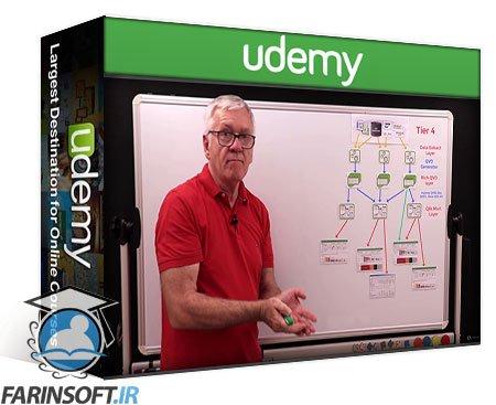 دانلود Udemy Qlik Sense Certification – The Complete Practical Course