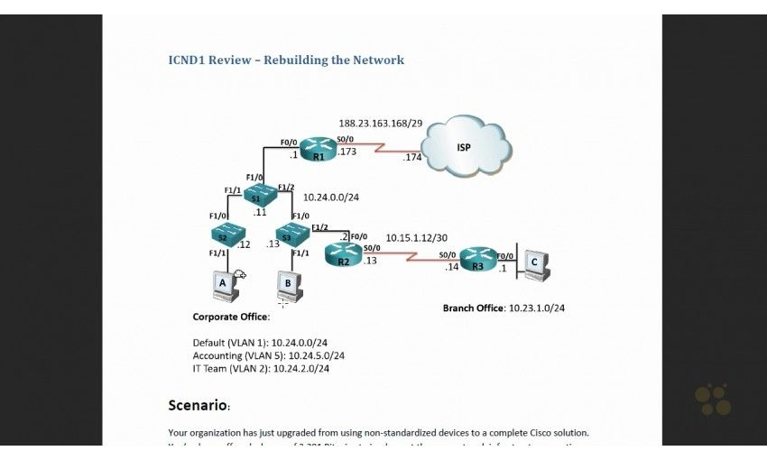 دانلود آموزش CBT Nuggets Cisco CCNA ICND2 200-105