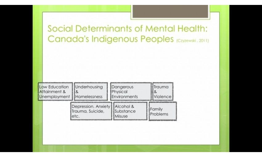 social context of mental health and Introduction a growing area in sociology investigates the social causes and consequences of mental health and illness the social causes of mental illness.