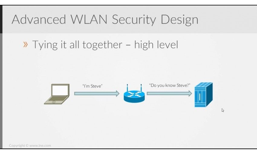 cwdp certified wireless design professional pdf