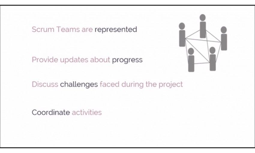 Software development process additionally Definition Of Done in addition Definition Of Ready A Double Edged Sword in addition Vorlage F FCr Ziele further Agile Vs Scrum Vs Waterfall Vs Kanban. on scrum definition