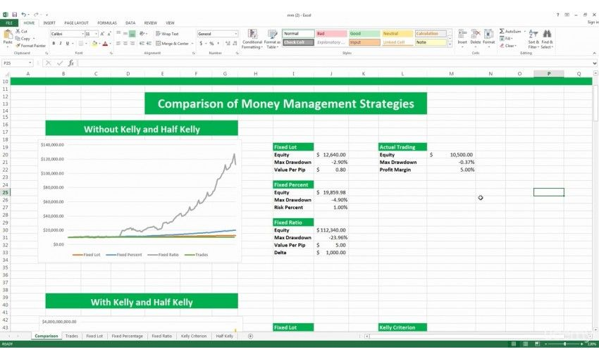 Free complete forex trading course