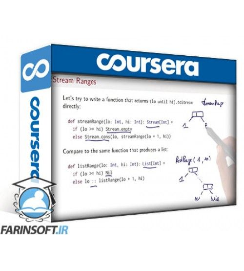 آموزش Coursera Coursera - Functional Programming Principles in Scala