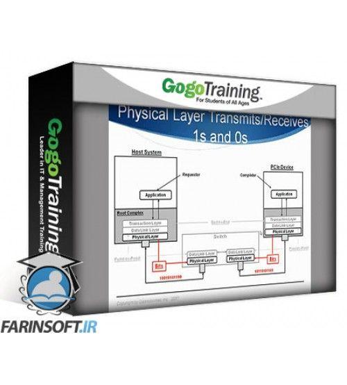 آموزش GOGO Training PCI Express (PCIe) Overview