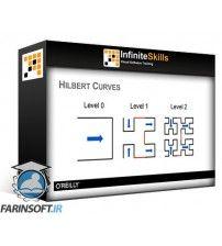 آموزش Learning Data Structures and Algorithms Training Video